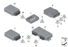 Control units / modules