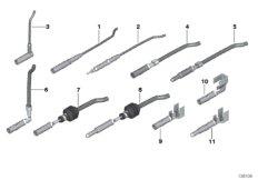 Circular connector / D 2,5 mm System