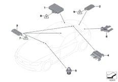 Control unit/antennas passive access