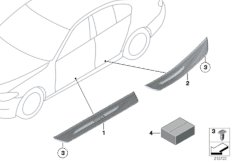Retrofit, door sill cover strip, ill'ted