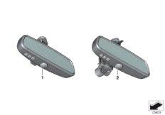 Retrofit, universal remote control