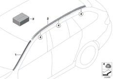 Retrofit, roof rails