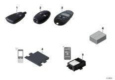 Retrofit kit, remote cntrl,indep.heating