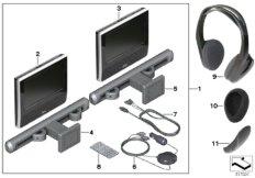 DVD system Tablet