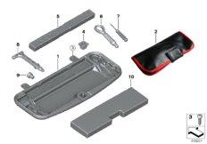 Additional tool kit