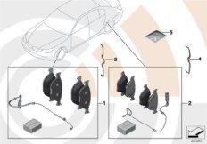 Service kit, brake pads / Value Line