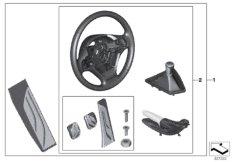 Starter kit, interior equipment