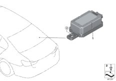 Control unit f radio remote control