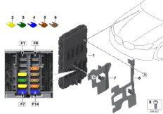Control unit Body Domain Controller BDC