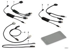Cable adapter, Apple iPod / iPhone
