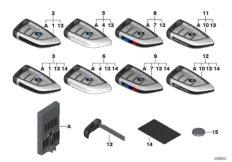 Radio remote control / set with BDC